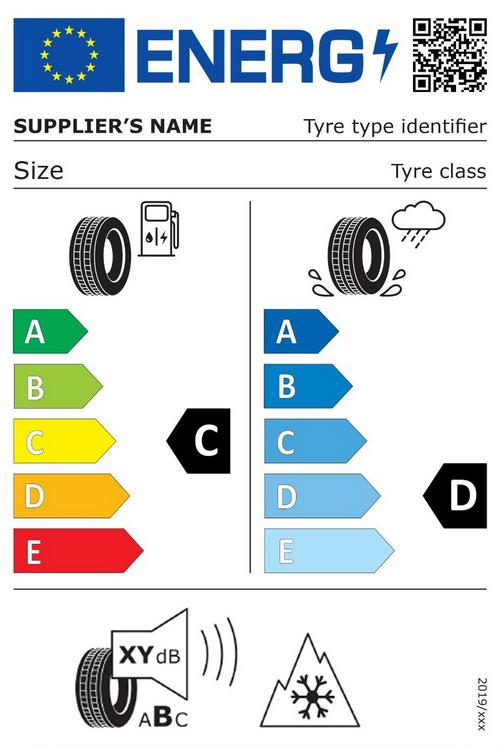 Etykiety na opony - system TiresCMS